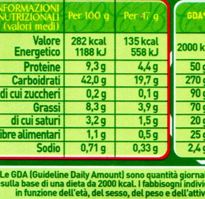 Etichette alimentari senza misteri