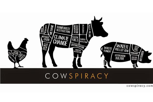 Cowspiracy – The Sustainability Secret