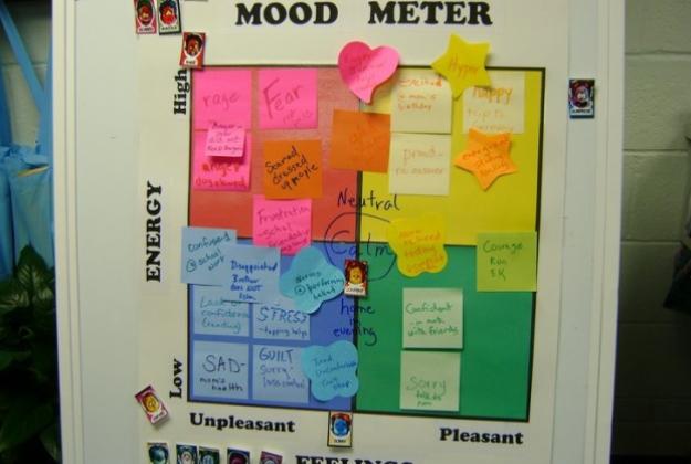 Il diagramma delle emozioni che riduce le liti in classe