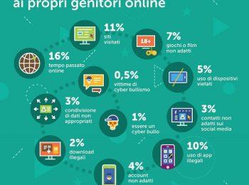 Bambini e Internet: perché i nostri figli non ci raccontano cosa gli succede in rete