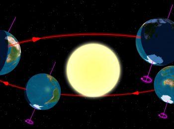 Una giostra chiamata Terra